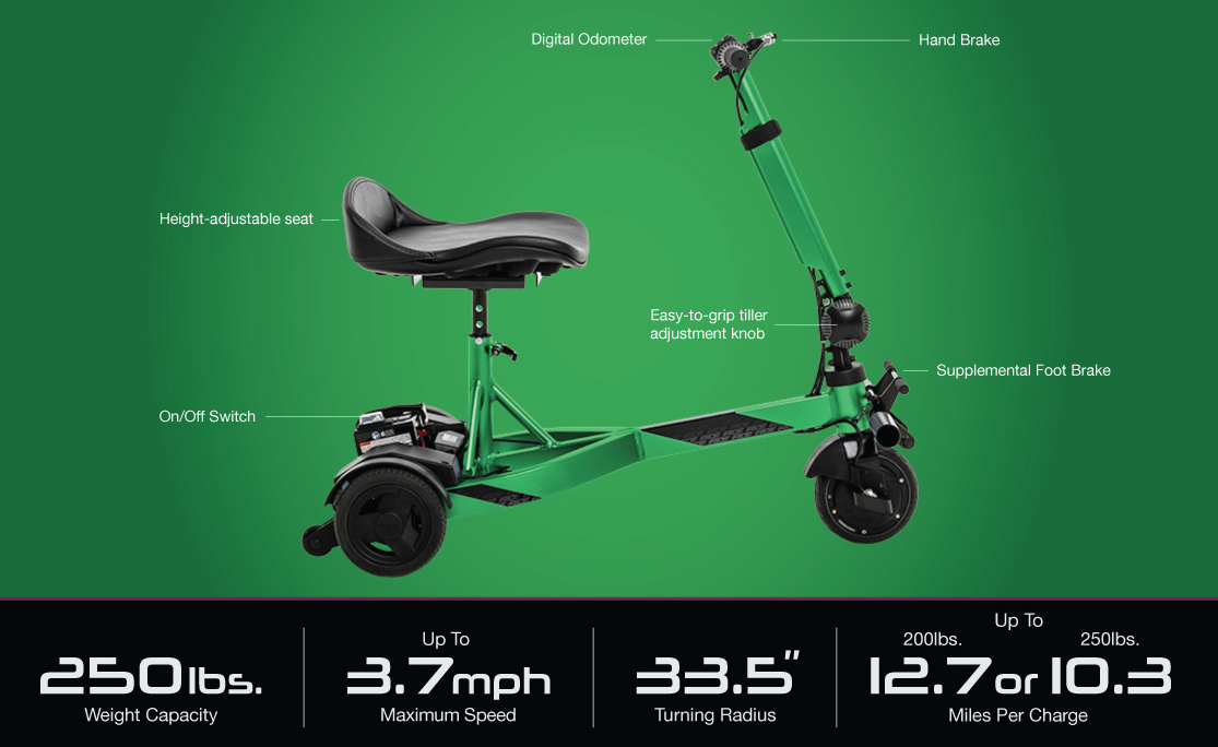 The All NEW Pride Mobility - iRIDE S25
